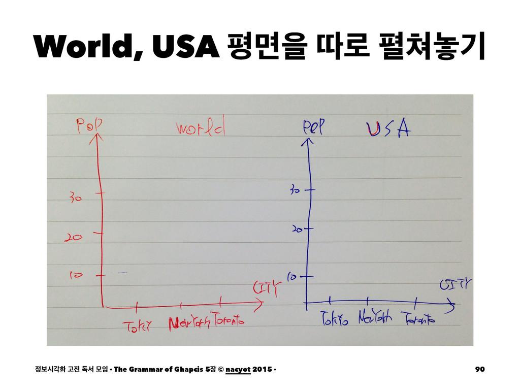 World, USA ಣݶਸ ٮ۽ ಟ֬ӝ ࠁदпച Ҋ ةࢲ ݽ - The Gra...