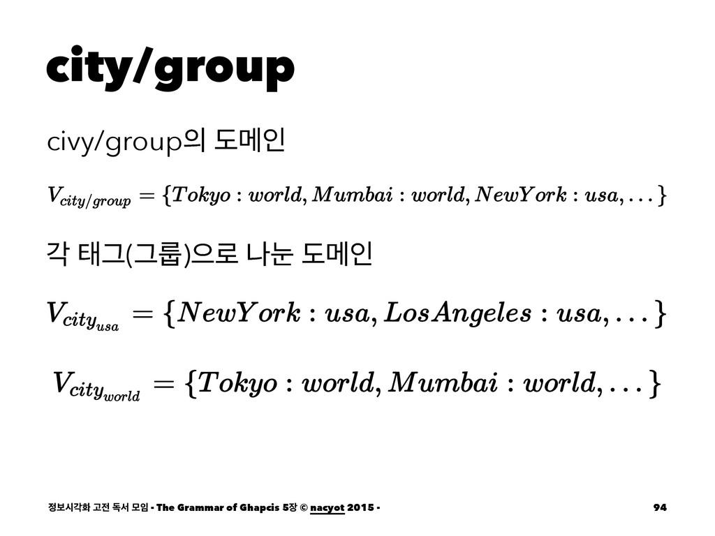 city/group civy/group بݫੋ п కӒ(Ӓܛ)ਵ۽ ա׀ بݫੋ ࠁ...