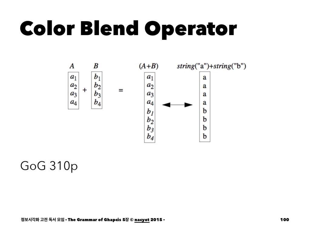 Color Blend Operator GoG 310p ࠁदпച Ҋ ةࢲ ݽ - ...