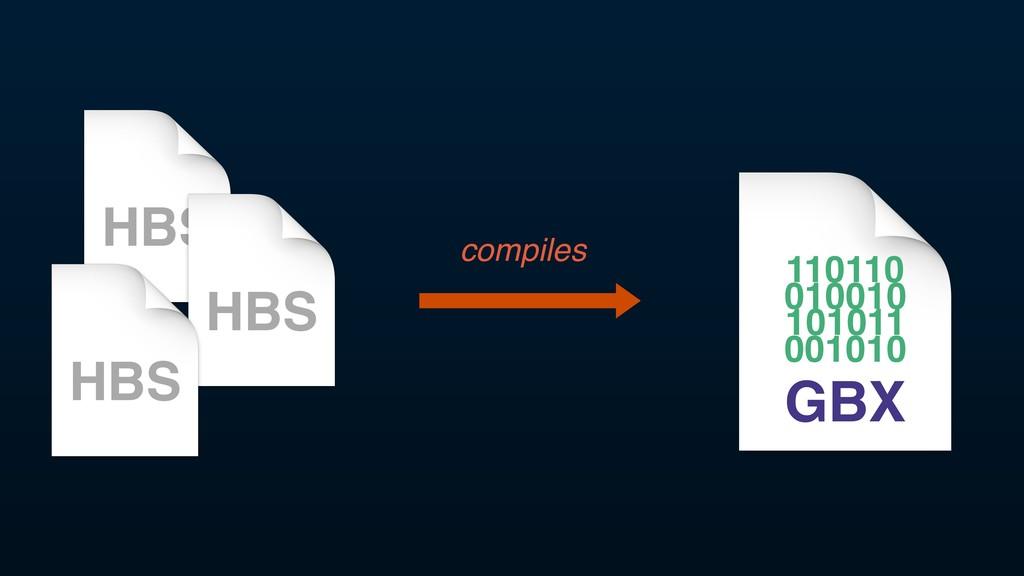 HBS HBS HBS 110110 010010 101011 001010 GBX com...