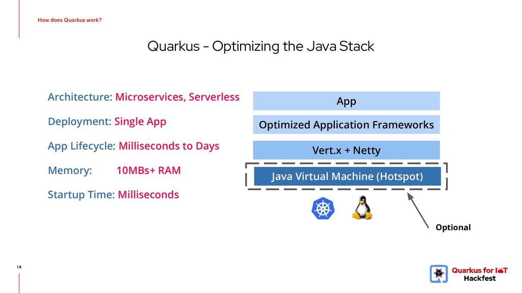 Quarkus - Optimizing the Java Stack 14 Optimize...