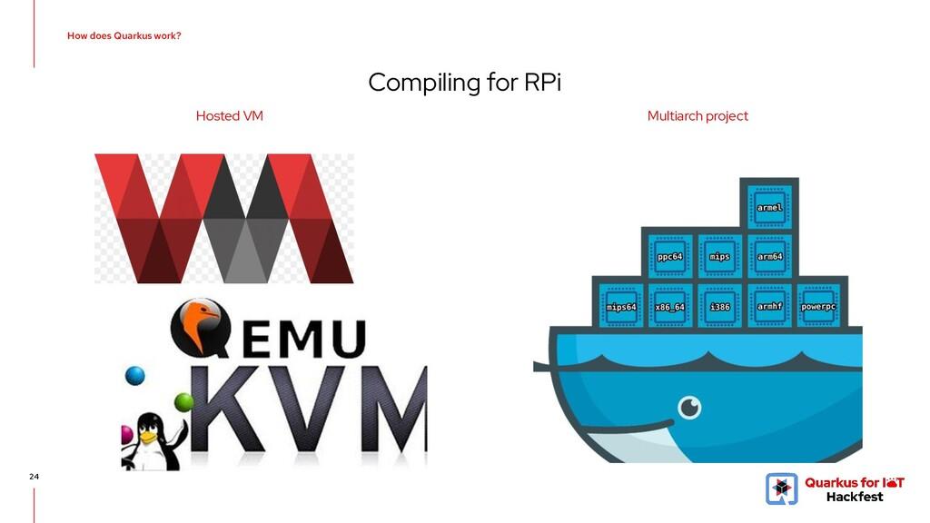 Compiling for RPi 24 How does Quarkus work? Hos...