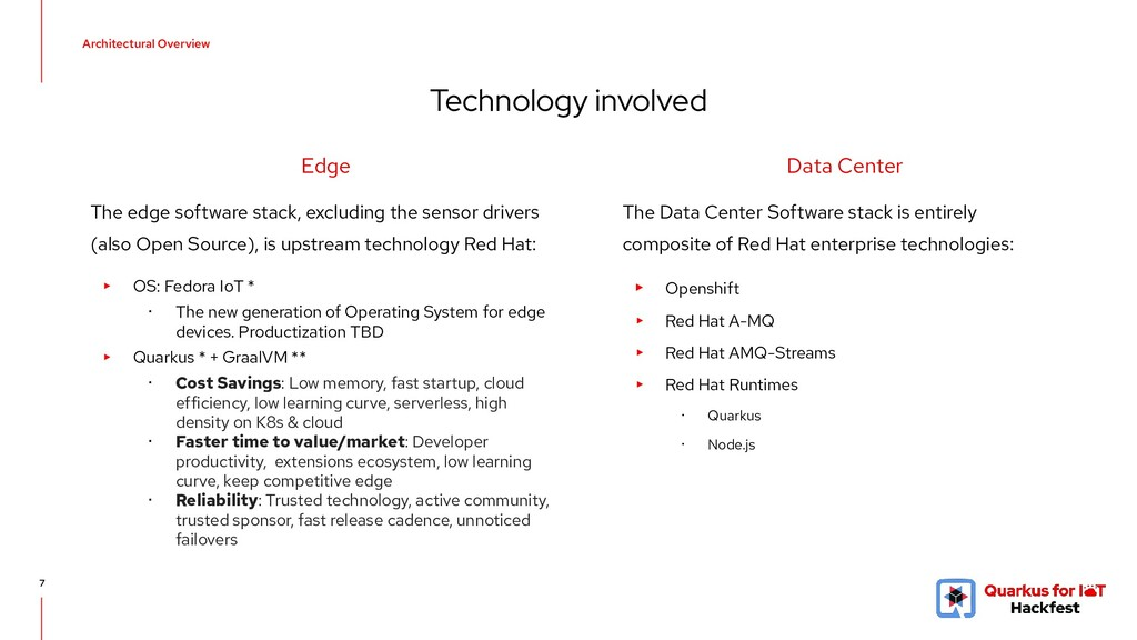 7 Technology involved Edge The edge software st...