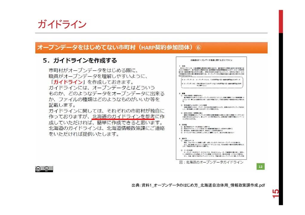 ガイドライン 15 出典:資料1_オープンデータのはじめ方_北海道自治体用_情報政策課作成.p...