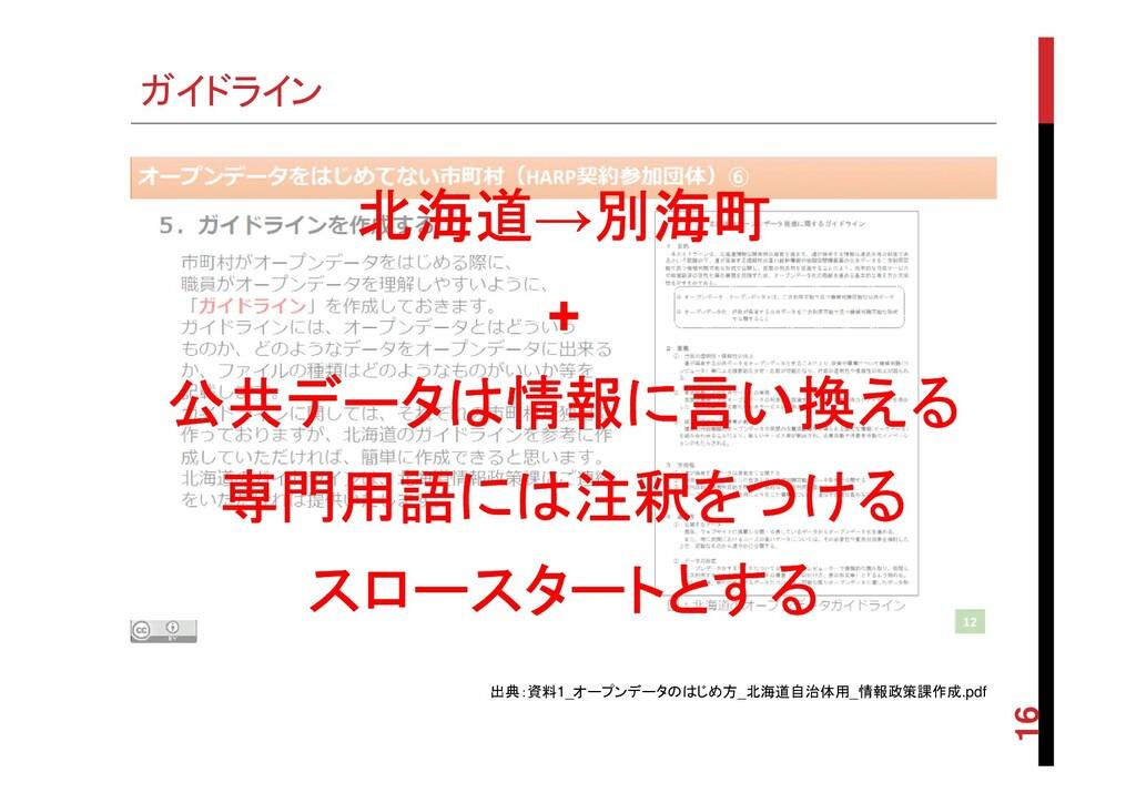 ガイドライン 16 出典:資料1_オープンデータのはじめ方_北海道自治体用_情報政策課作成.p...