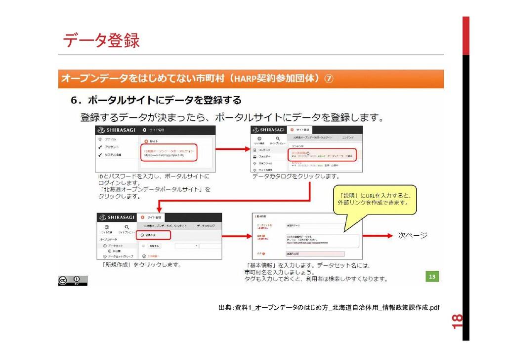 データ登録 18 出典:資料1_オープンデータのはじめ方_北海道自治体用_情報政策課作成.pdf