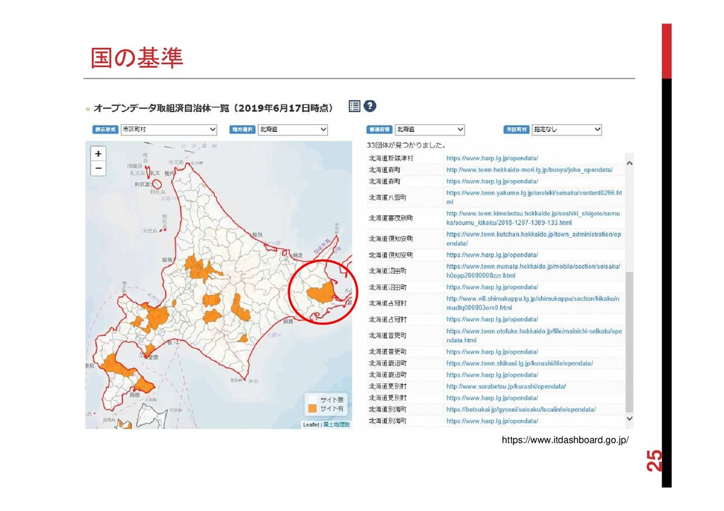 国の基準 25 https://www.itdashboard.go.jp/