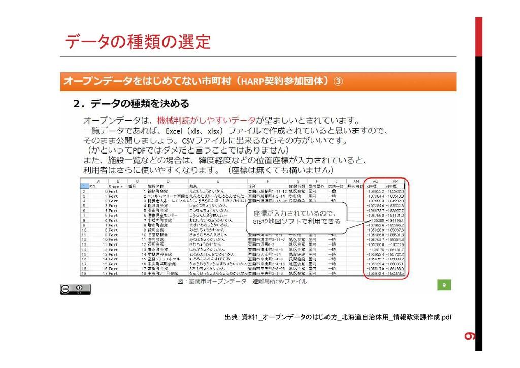 データの種類の選定 9 出典:資料1_オープンデータのはじめ方_北海道自治体用_情報政策課作成...