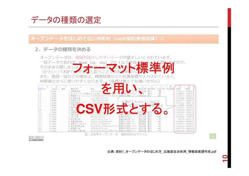 データの種類の選定 10 出典:資料1_オープンデータのはじめ方_北海道自治体用_情報政策課作...