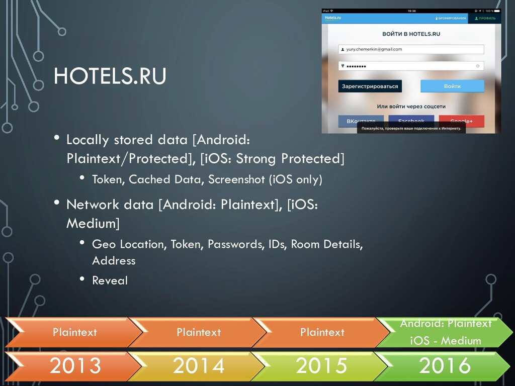 HOTELS.RU • Locally stored data [Android: Plain...