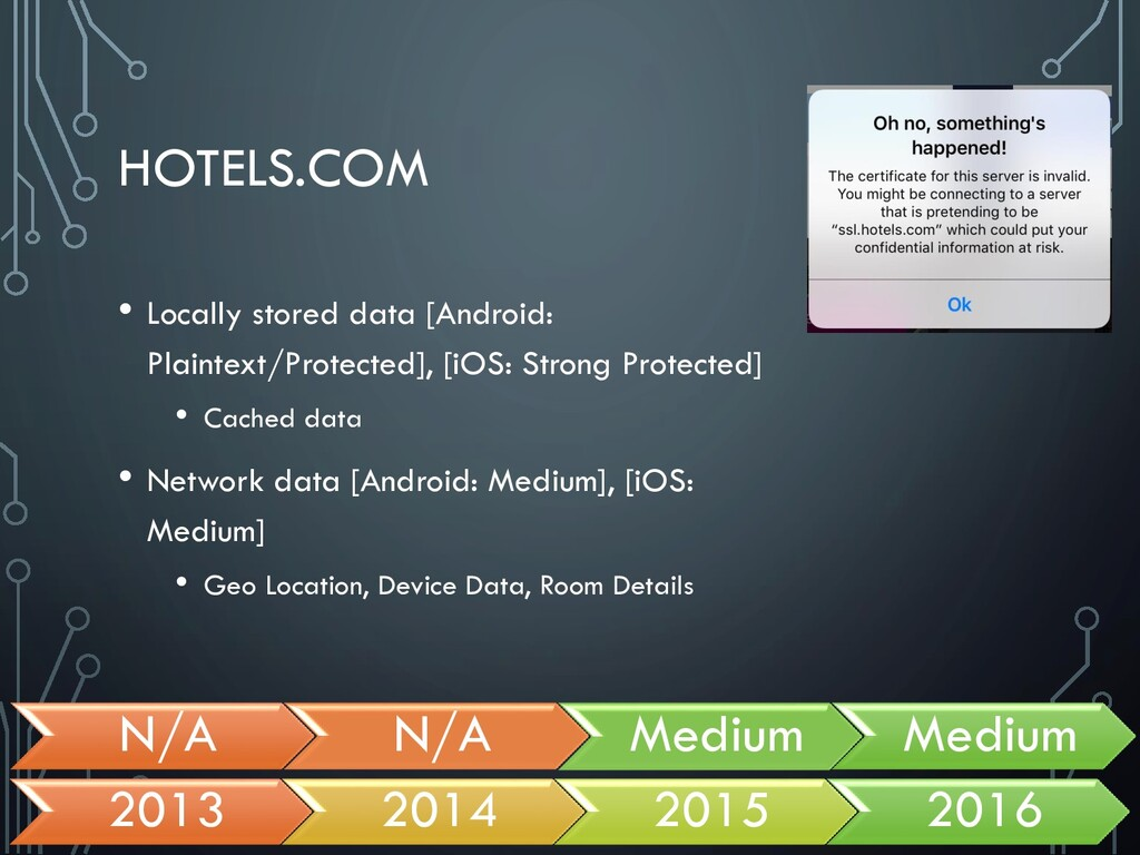 HOTELS.COM • Locally stored data [Android: Plai...