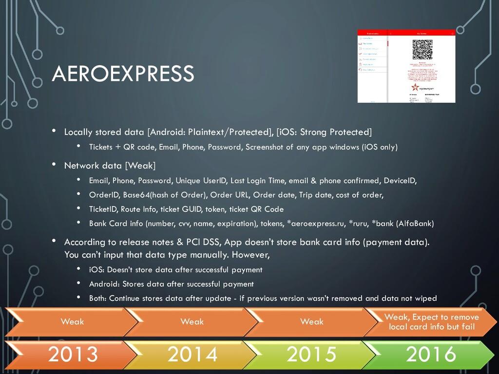 AEROEXPRESS • Locally stored data [Android: Pla...