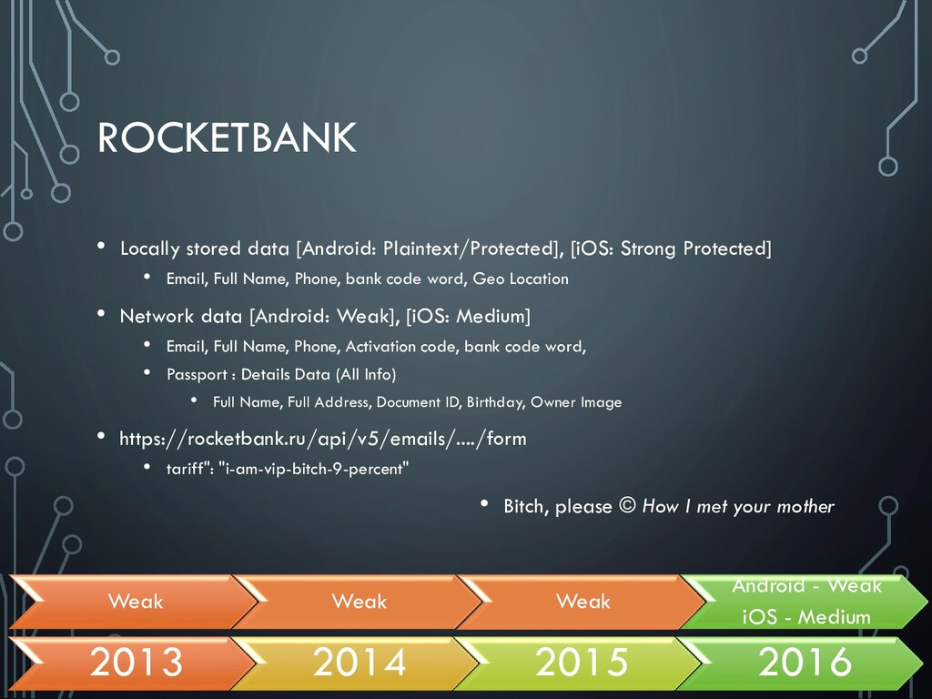 ROCKETBANK • Locally stored data [Android: Plai...