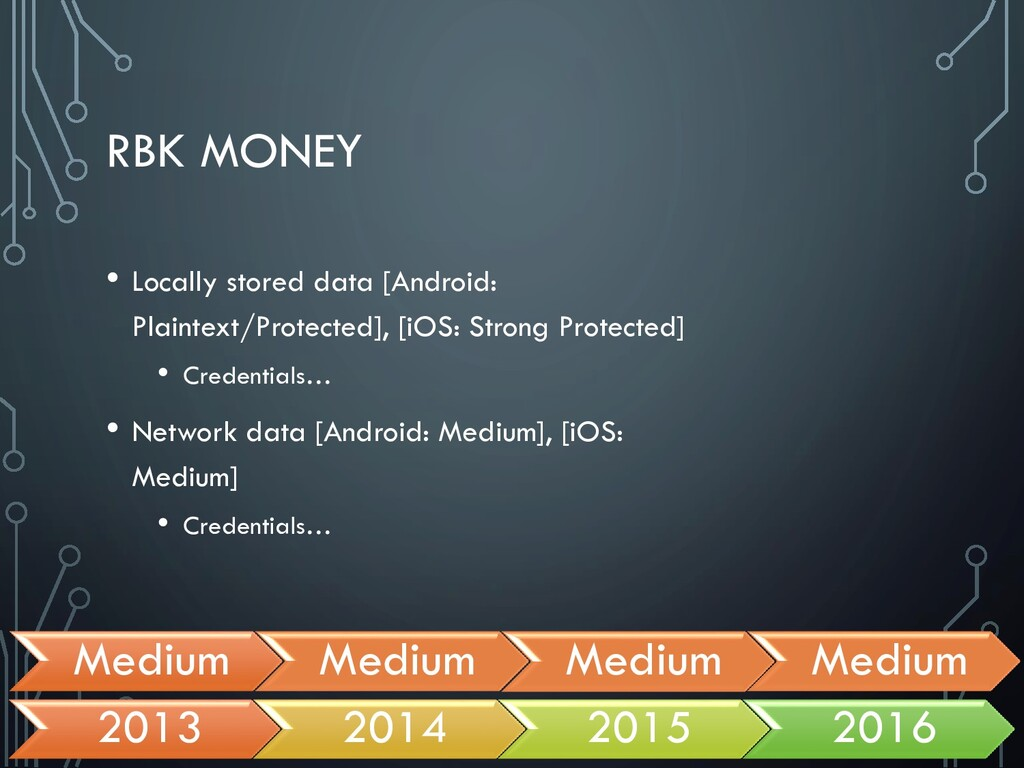 RBK MONEY • Locally stored data [Android: Plain...