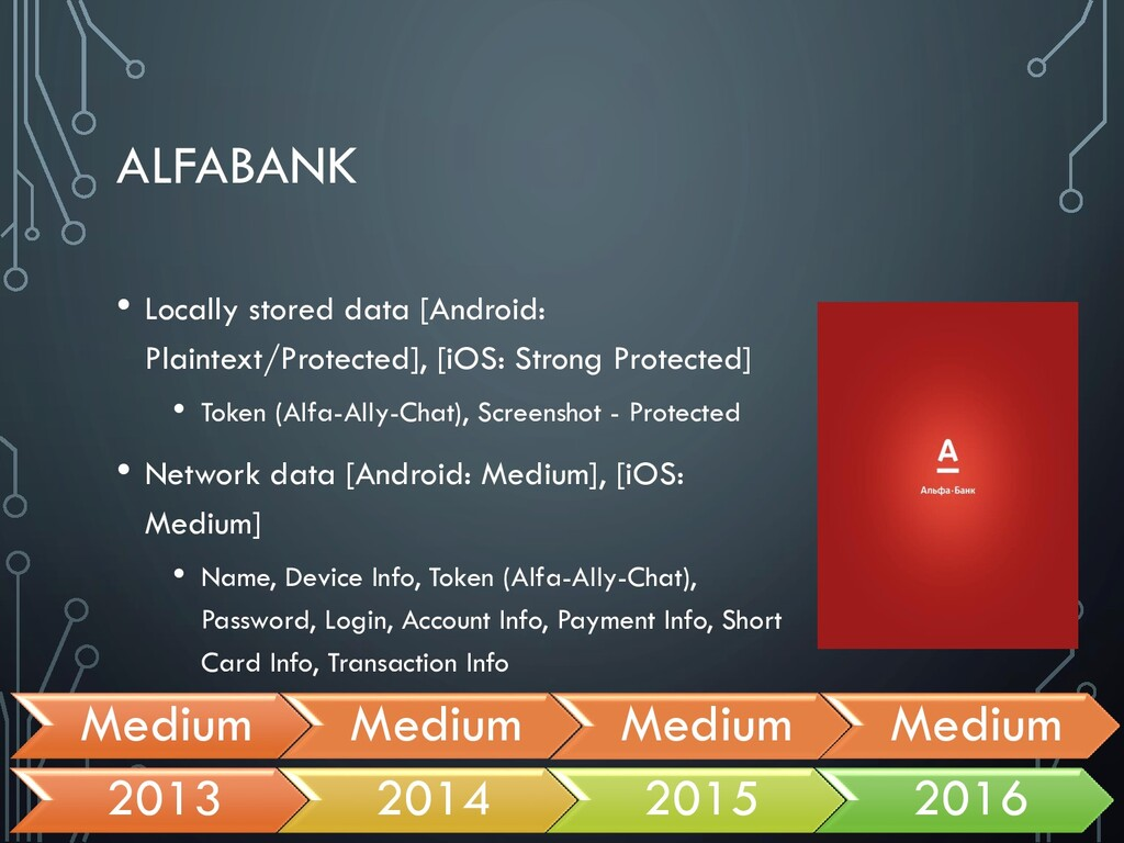 ALFABANK • Locally stored data [Android: Plaint...