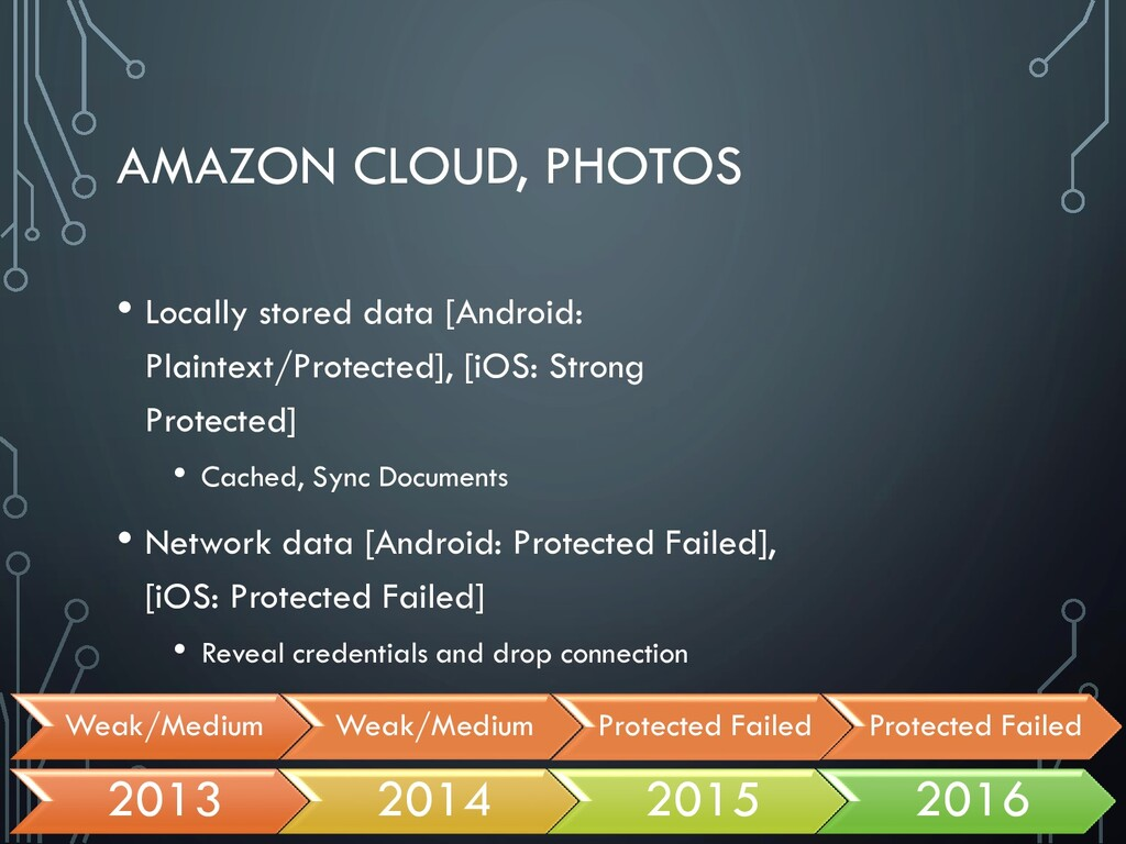 AMAZON CLOUD, PHOTOS • Locally stored data [And...