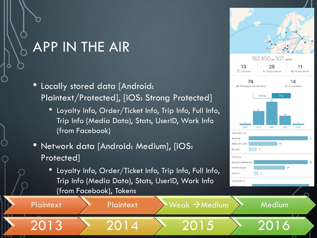 APP IN THE AIR • Locally stored data [Android: ...