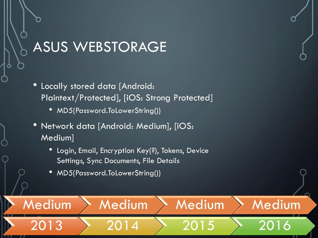 ASUS WEBSTORAGE • Locally stored data [Android:...