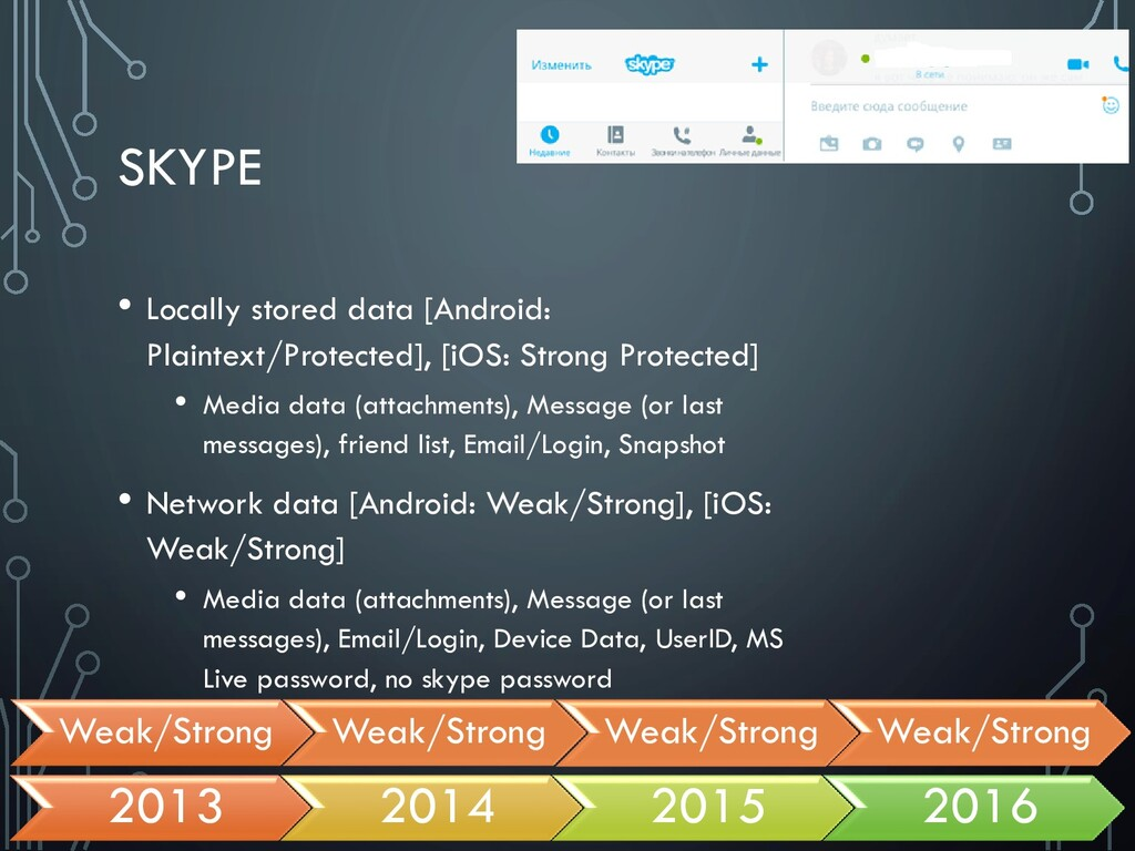 SKYPE • Locally stored data [Android: Plaintext...