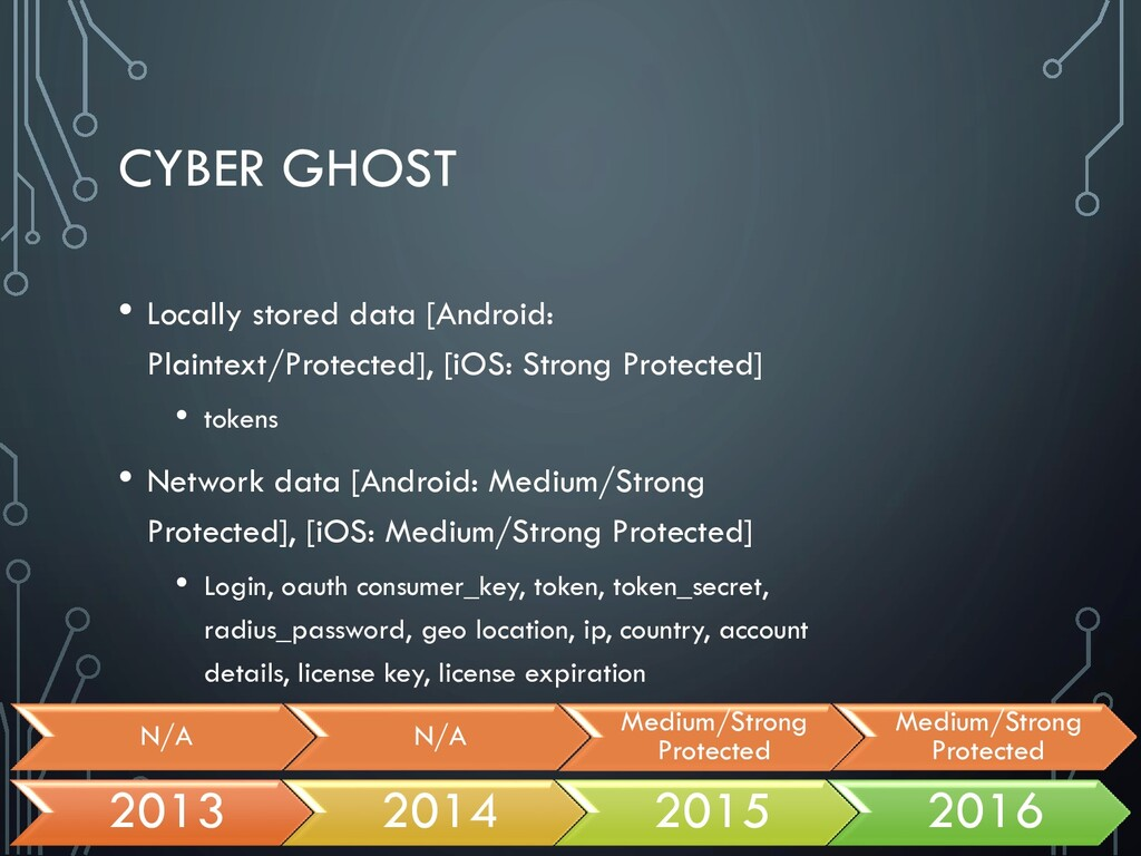 CYBER GHOST • Locally stored data [Android: Pla...