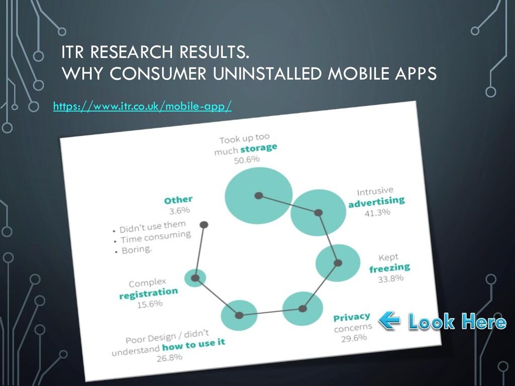 https://www.itr.co.uk/mobile-app/ ITR RESEARCH ...