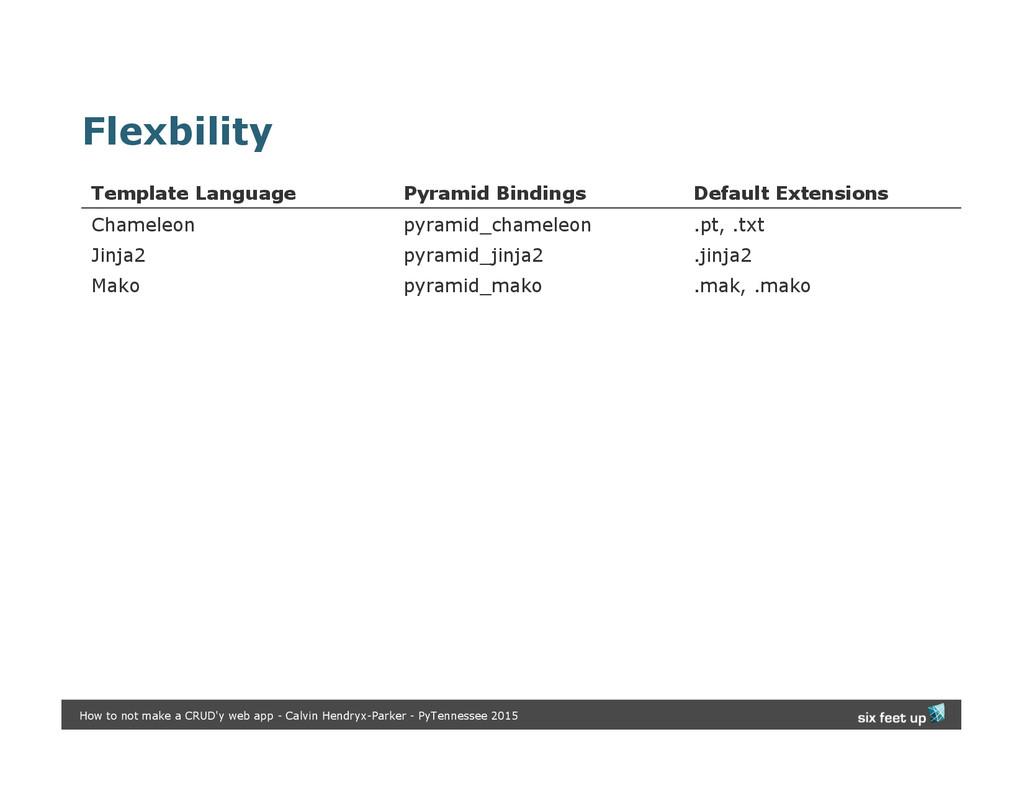 Flexbility Template Language Pyramid Bindings D...