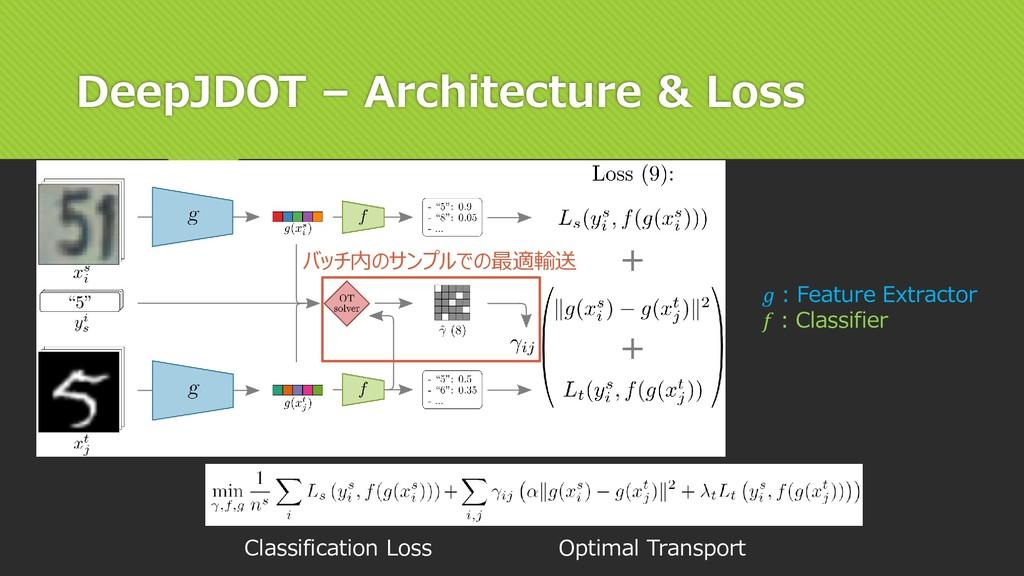 DeepJDOT – Architecture & Loss バッチ内のサンプルでの最適輸送 ...