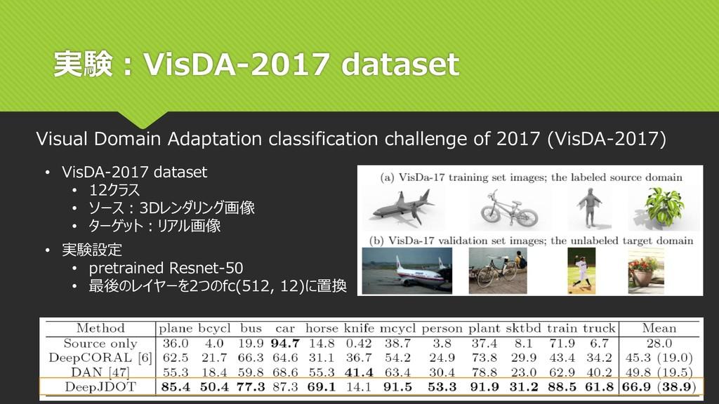 実験:VisDA-2017 dataset Visual Domain Adaptation ...