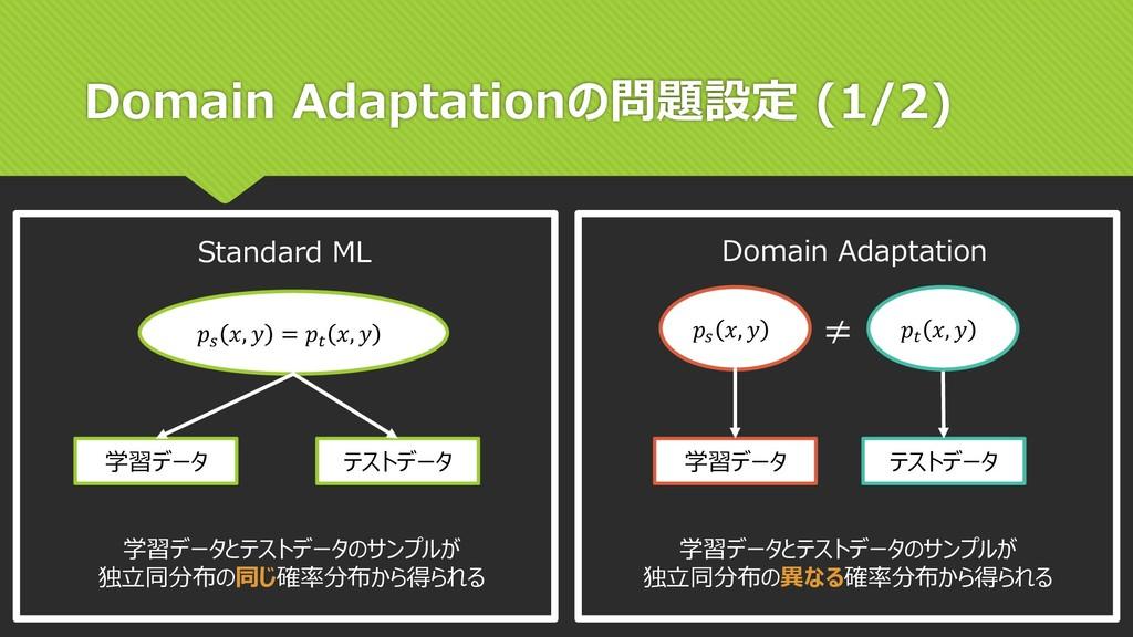Domain Adaptationの問題設定 (1/2)  ,  =  ,  学習データ テス...