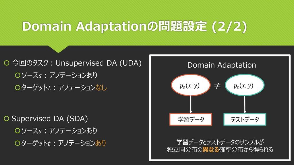 Domain Adaptationの問題設定 (2/2)  今回のタスク:Unsupervi...