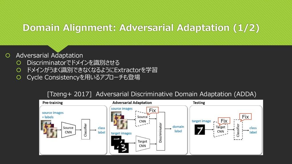 Domain Alignment: Adversarial Adaptation (1/2) ...