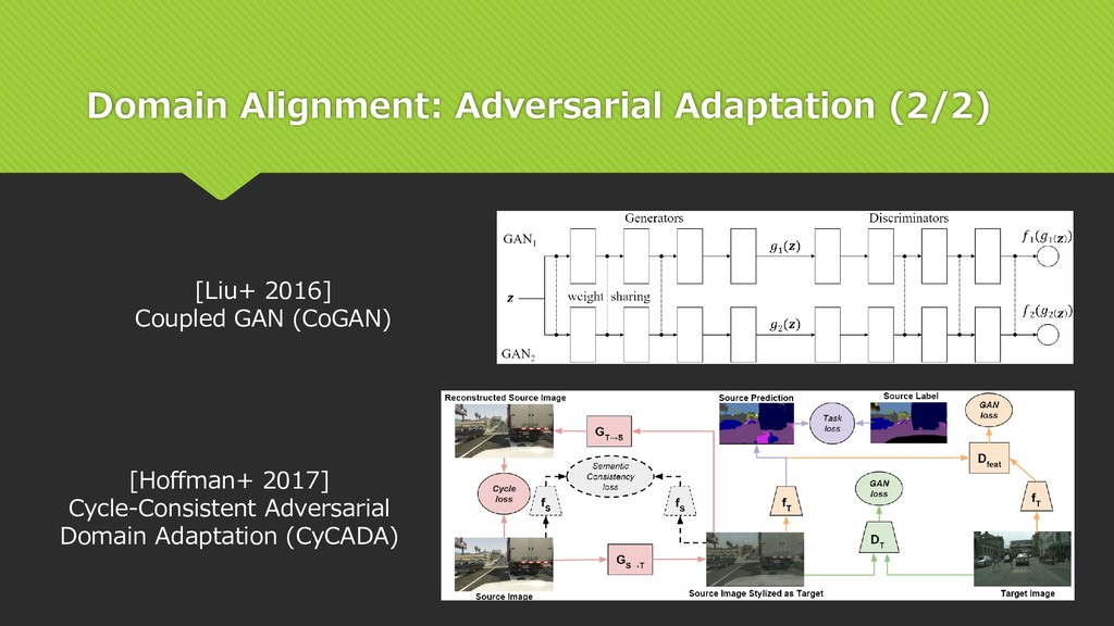 Domain Alignment: Adversarial Adaptation (2/2) ...