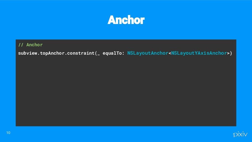 // Anchor subview.topAnchor.constraint(_ equalT...