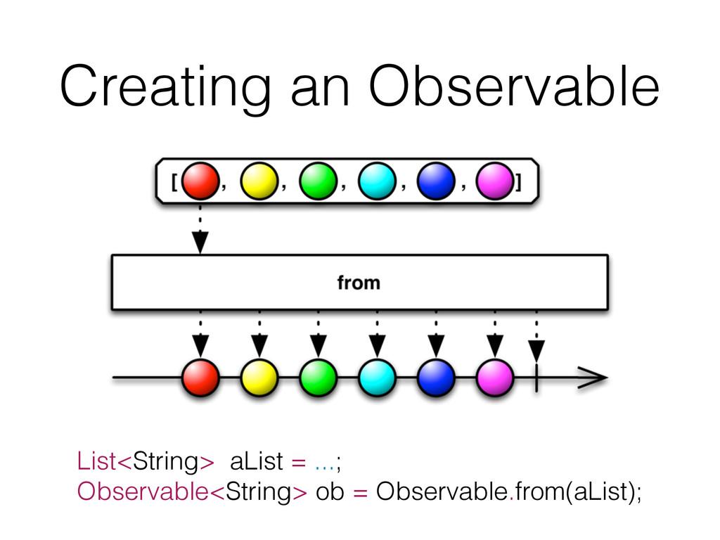 Creating an Observable List<String> aList = ......