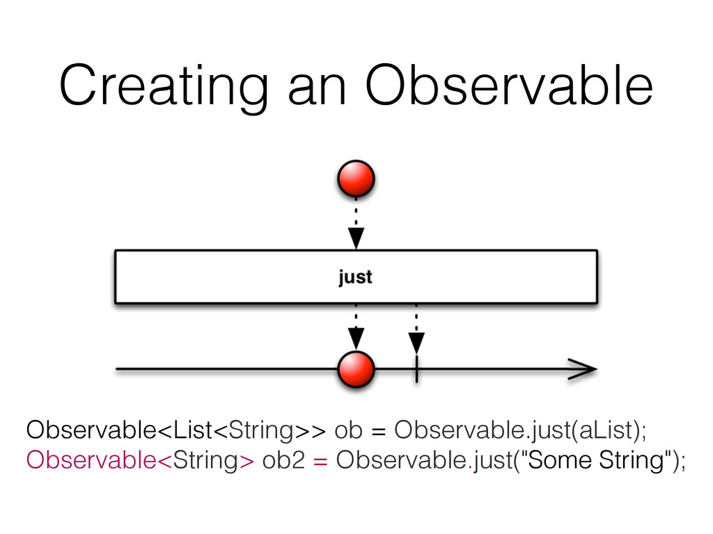 Creating an Observable Observable<List<String>>...