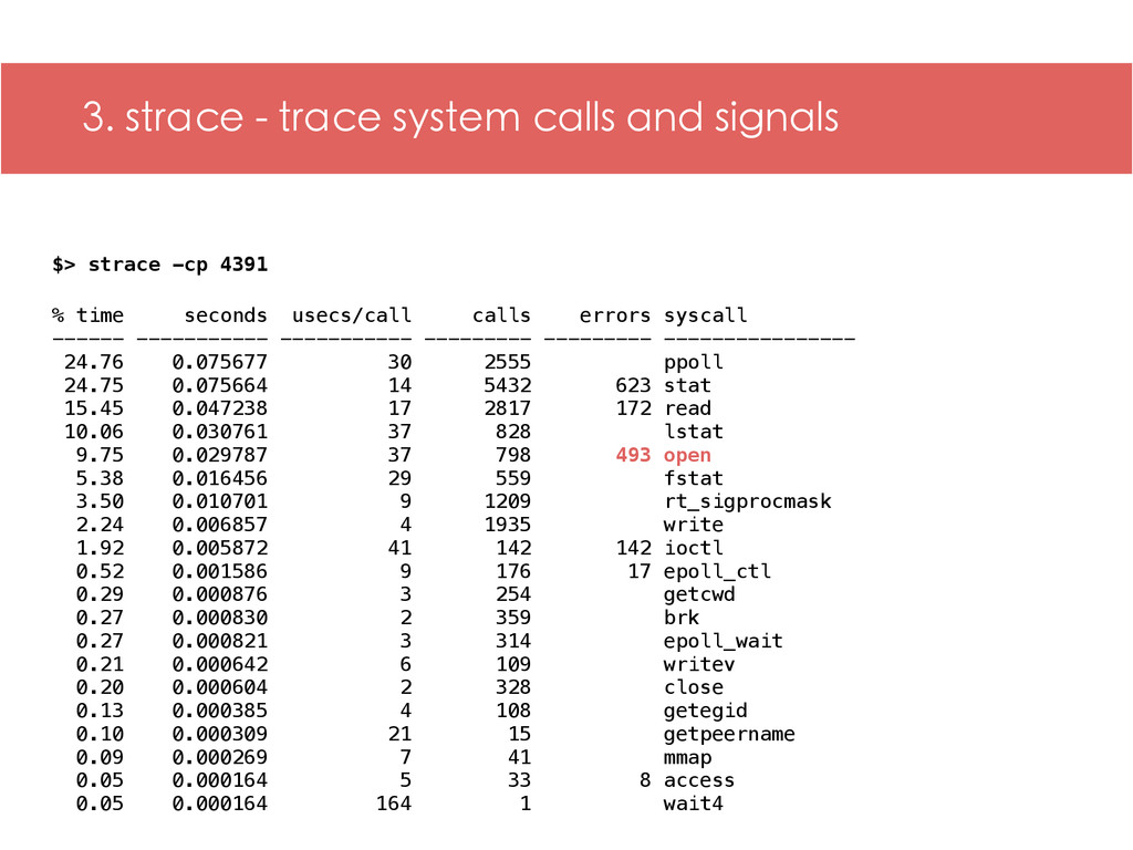 3. strace - trace system calls and signals % ti...