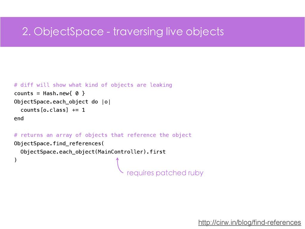 2. ObjectSpace - traversing live objects http:/...