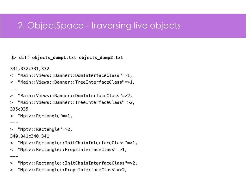 2. ObjectSpace - traversing live objects 331,33...