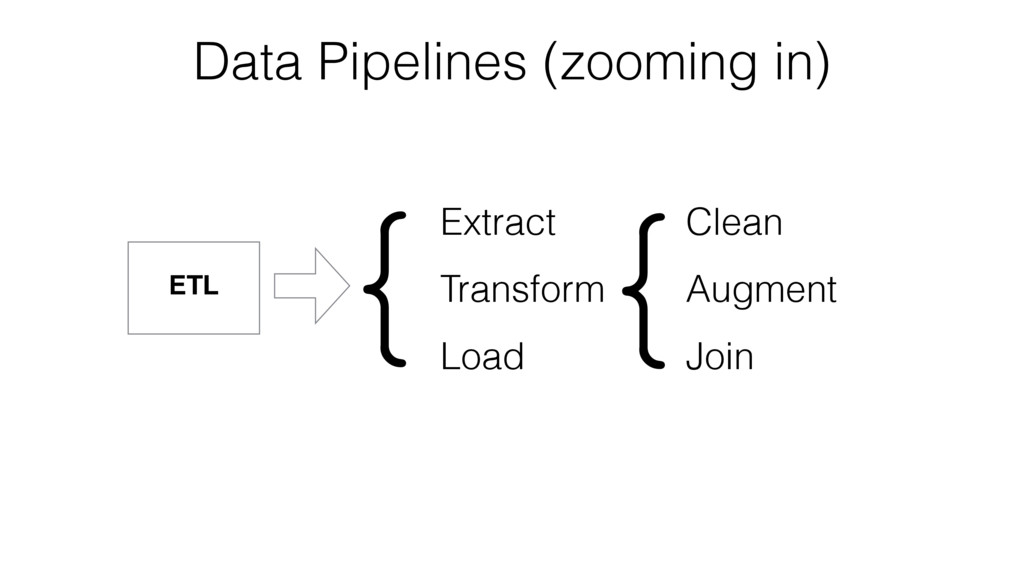 Data Pipelines (zooming in) ETL {Extract Transf...