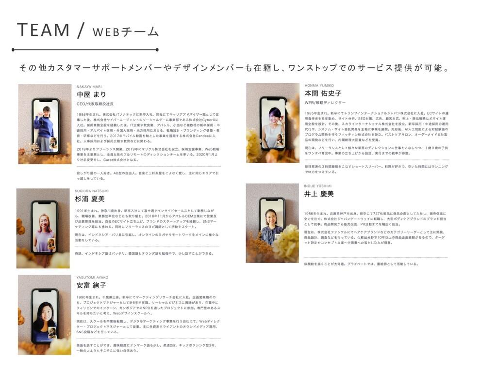 TEAM / WEBチーム そ の 他 カ ス タ マ ー サ ポ ー ト メ ン バ ー や...
