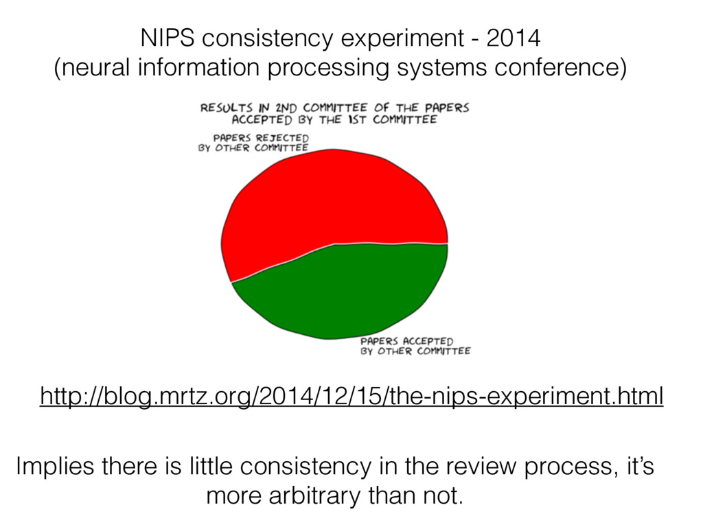 NIPS consistency experiment - 2014 (neural info...