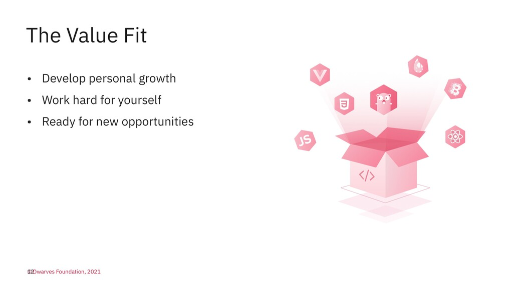 The Value Fit • Develop personal growth • Work ...