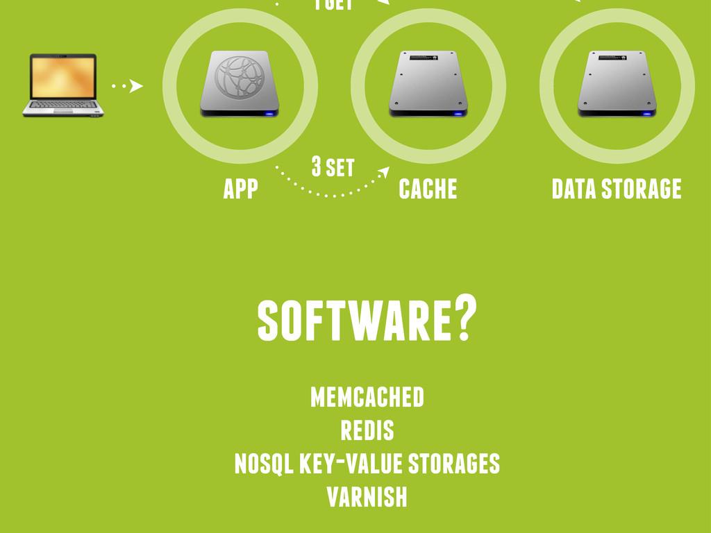 app cache data storage 1 get 3 set software? me...