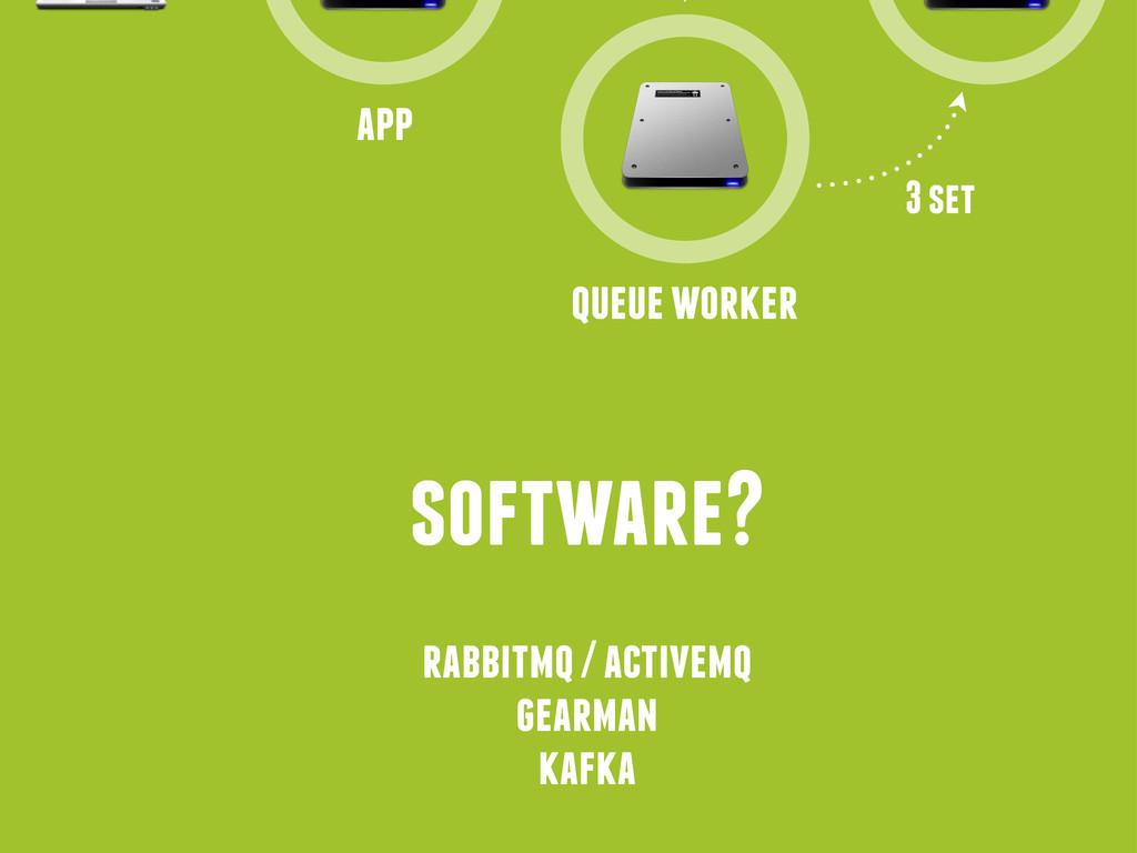 software? rabbitmq / activemq gearman kafka app...