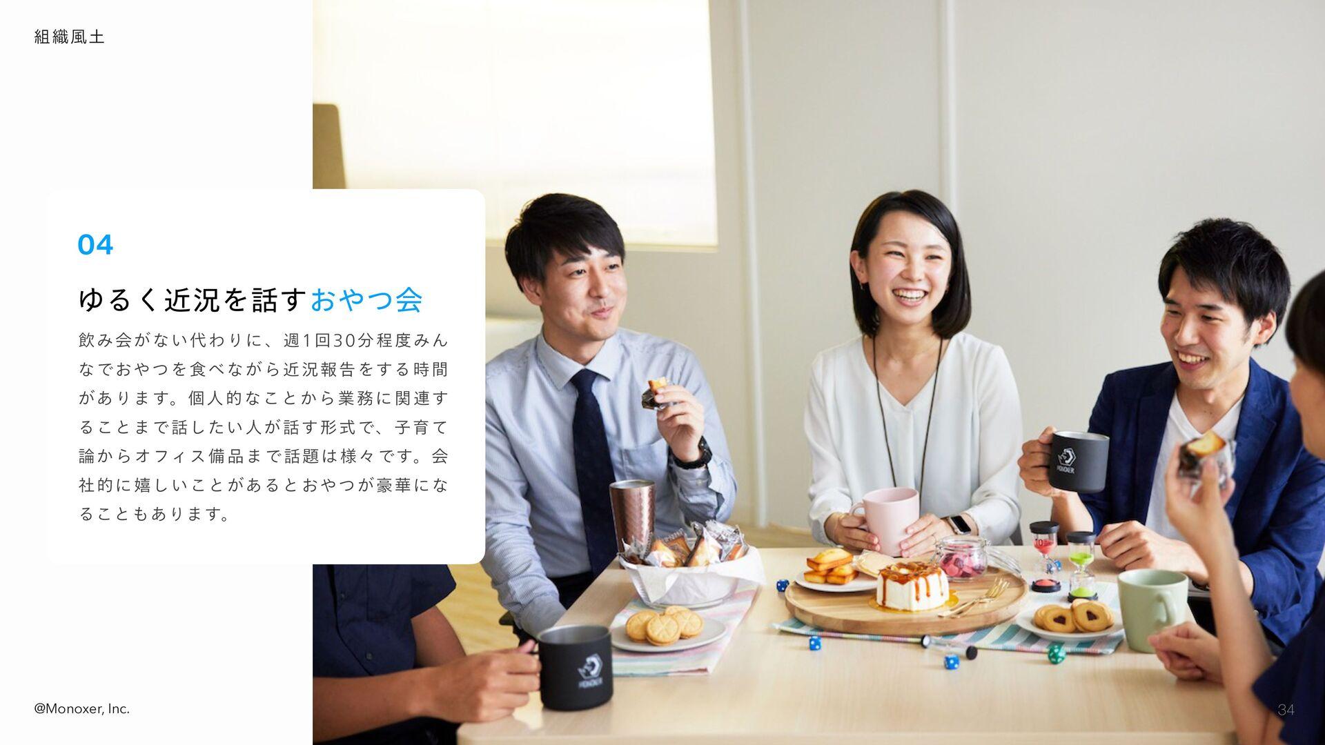 34 @Monoxer, Inc. Ϙʔυϝϯόʔ ଠ࿕  $&0 ൞༄ܓ༎ $50 ...