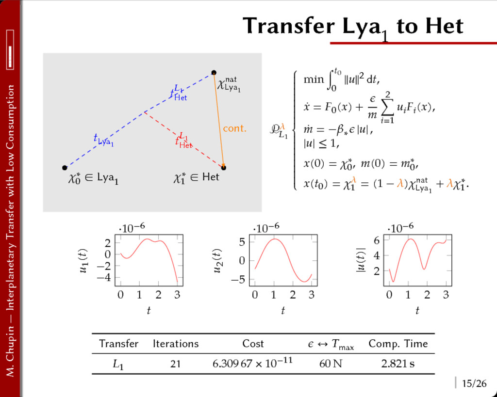 M. Chupin — Interplanetary Transfer with Low Co...