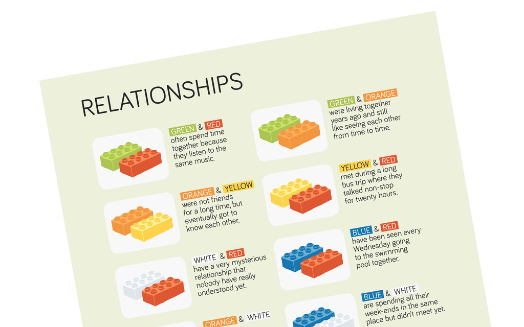 RELATIONSHIPS GREEN & RED often spend time toge...