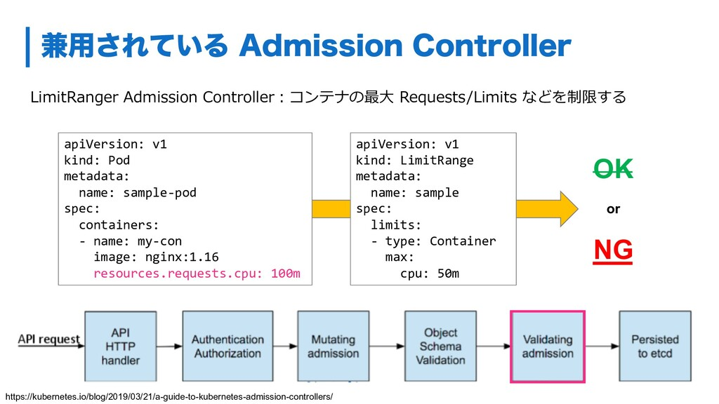 LimitRanger Admission Controller︓コンテナの最⼤ Reques...