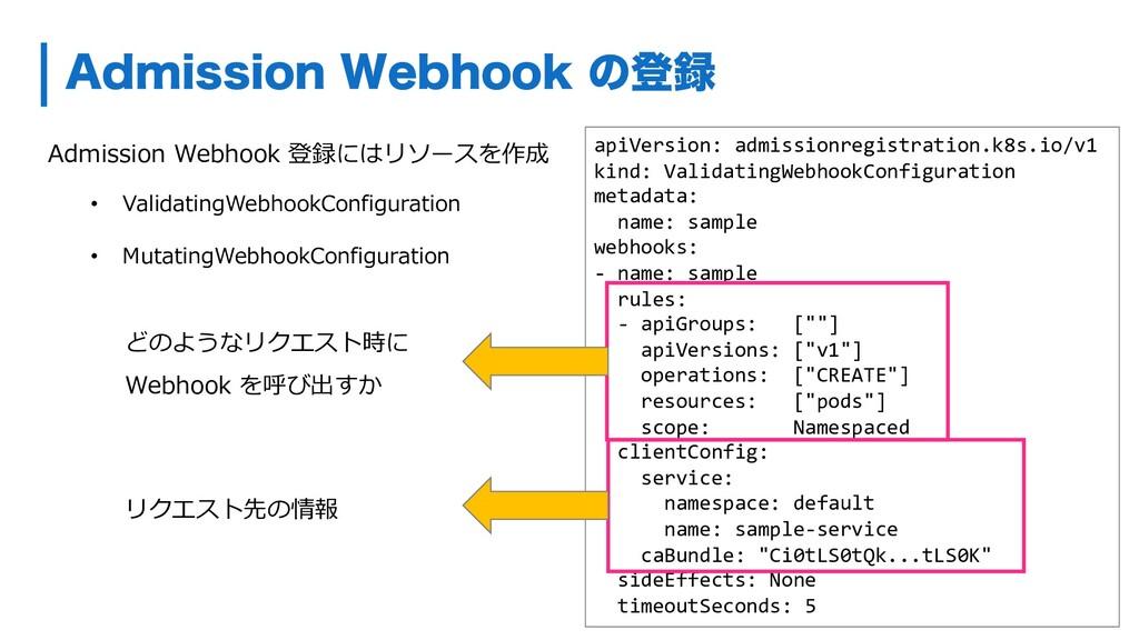 Admission Webhook 登録にはリソースを作成 • ValidatingWebho...