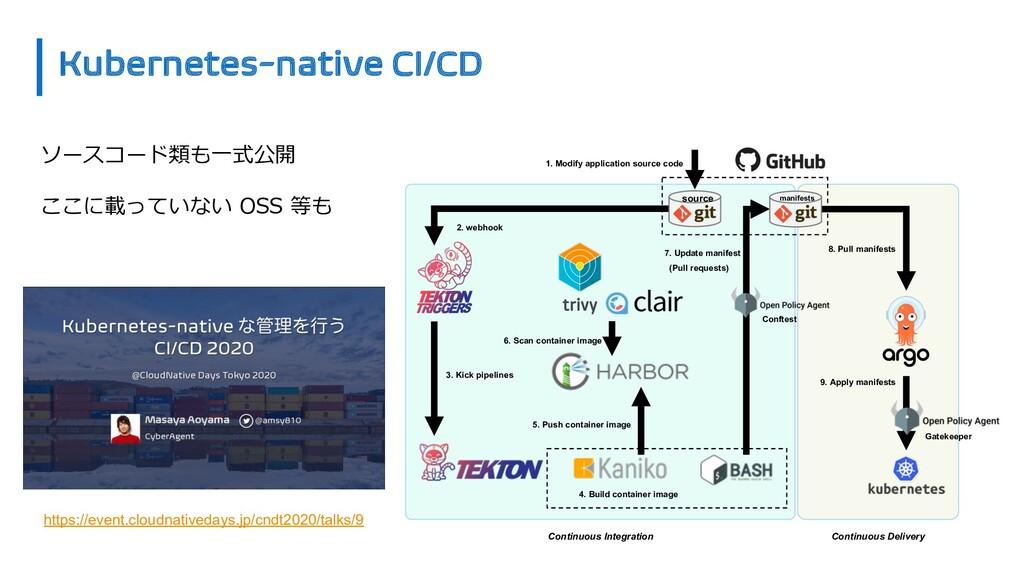 Kubernetes-native CI/CD 2. webhook 7. Update ma...